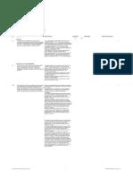 ES MPS GAP v11.1 Checklist