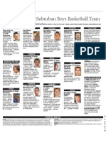 All Suburban Boys Basketball 2010-11