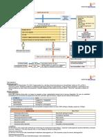 Tromboembolismo Pulmonar. Manejo y Tratamiento.