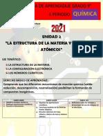 II-LOS MODELOS ATÓMICOS