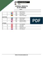 Campionato Del Mondo XC Eliminator 2021 - Women