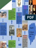 Presentación infografia Patria BOBA