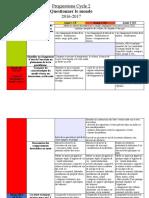 Progression Ecole - Questionner Le Monde C2