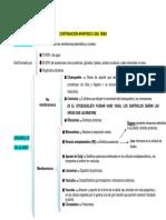 ORGÁNULOS + TEJIDOS + APARATOS Y SISTEMAS (1)