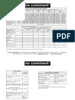 Listing prix_nocomment_2011