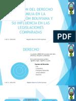 EVOLUCIN-DEL-DERECHO-DE-FAMILIA-EN-LA-LEGISLACIN