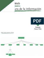 Arquitectura de La informacion web