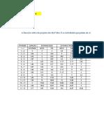 TESTE 1 DE PCG_ CORRECÇÃO_LABORAL_21.06.2021_ANO 2021-1_MANJATE