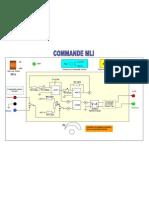 Commande_MLI
