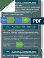 Presentación + plan director