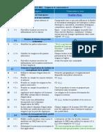 ISO 9001 - Exigences et commentaires