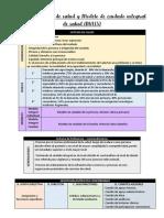 TEMA-GUIA 03 Sistema de salud y Modelo de cuidado integral de salud