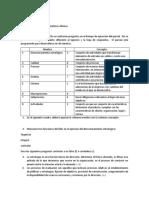 1er Parcial 2020B Ayder Rodriguez 15152068