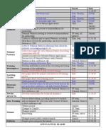 Sfnn Master Workplan