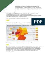 Доклад Миграция Германия (Копия)