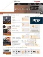 Legrand-norme Nfc 15 100 Prises Courant