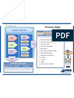 Process Map Poster