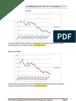 TPC Vs Crecimiento PBI_Enrique Luis A Chueca L