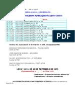 ESTATUTO DOS POLICIAIS MILITARES DE GOIÁS