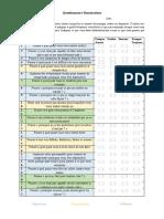RRS questionnaire