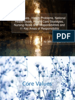 Core Values and 11 Key Areas of Responsiblity