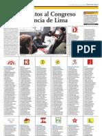 Los Candidatos Al Congreso Por La Provincia de Lima