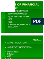 BASICS OF FINANCIAL MARKET