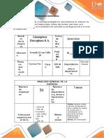 Formato de Observación Empresarial SEBASTIAN CARRILLO