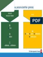 8.1 A1_8 Articles Définis.pdf