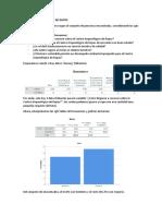 analitica_test