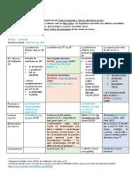 Programme 2021-22. Prévisionnel