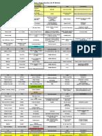 Calendario de Actividades 06-04-11