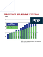 MN All Funds Spending