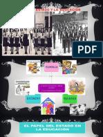 Tema 2; El Estado y La Educación
