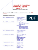 Bilan Du 1er Mois 2011