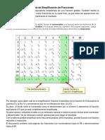 Tabla de simplificación de fracciones