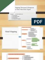 Mind Mapping Wawasan Kebangsaan dan Nilai-Nilai Bela Negara