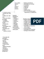 clasificación Residuos
