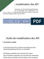 Outils de Modélisation Des API