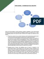 Porter's 5 force model - The Pharmaceutical industry