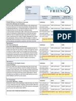 registration form for june 2011 workshop for brevard