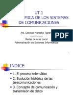panoramica de los sistemas de comunicaciones