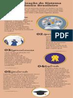 Infografico Nelva Pegoraro Biologia