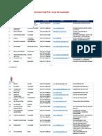 Liste Des PME Yde 01