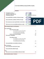 Tableau Excel pour le Devoir de Maison