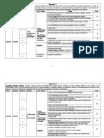Planning Séquentiel Des Enseignements d'Italien Terminale