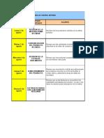 Actividad 5 Control Interno Programacion y Cronograma Auditoria