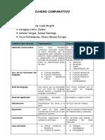 CUADRO COMPARATIVO (TEXTOS EXPOSITIVOS Y ARGUMENTATIVOS)