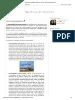 _.archivetempAct 2 RSE COMO ESTRAT怗IA DE NEGOCIO_ Tipos de Responsabilidad Social