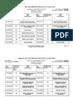 d160719 Bac en informatique et systКmes - orientation rВseaux et tВlВcommunications